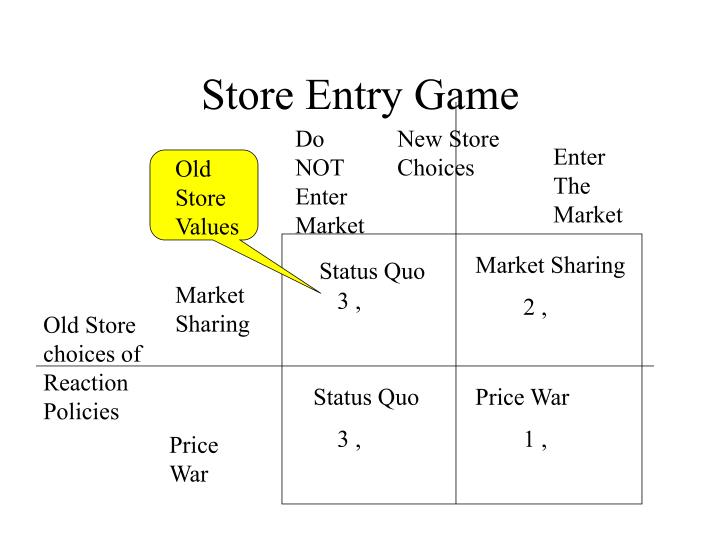 Store Entry Game