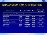 nda absolute rate relative risk