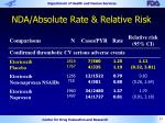 nda absolute rate relative risk1