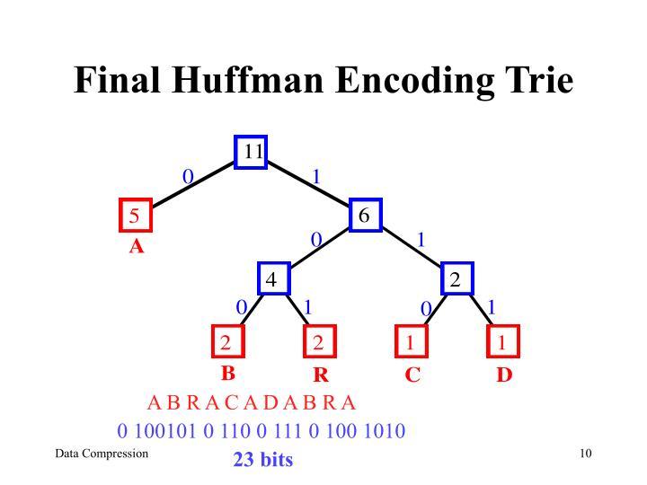 Final Huffman Encoding Trie