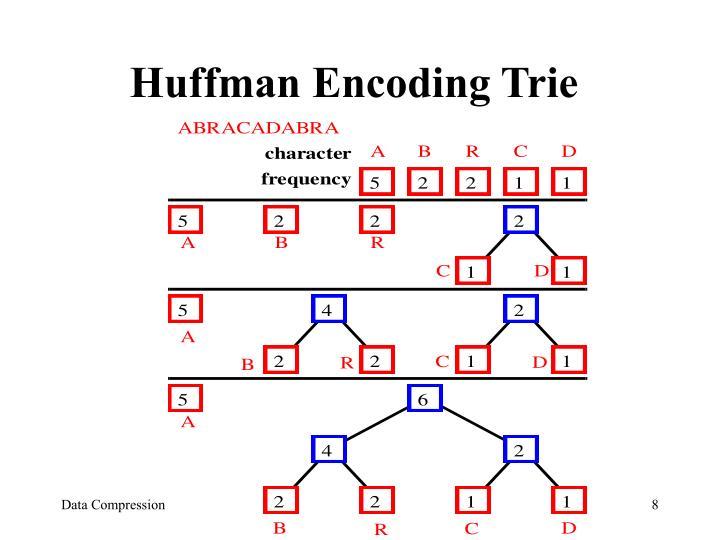 Huffman Encoding Trie