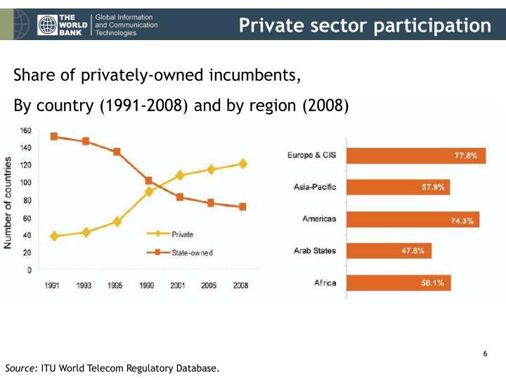 Private sector participation
