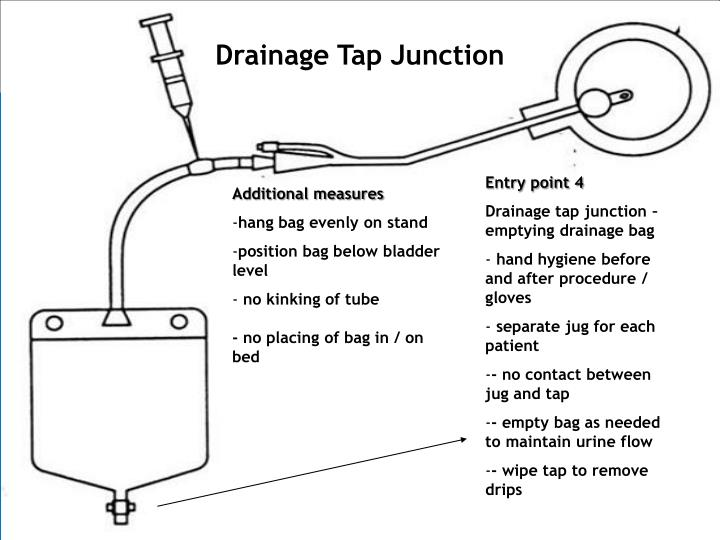 Drainage Tap Junction