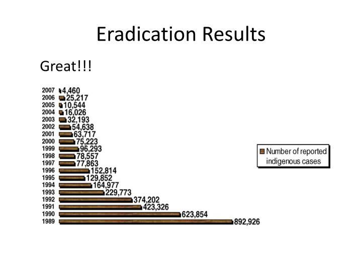 Eradication Results