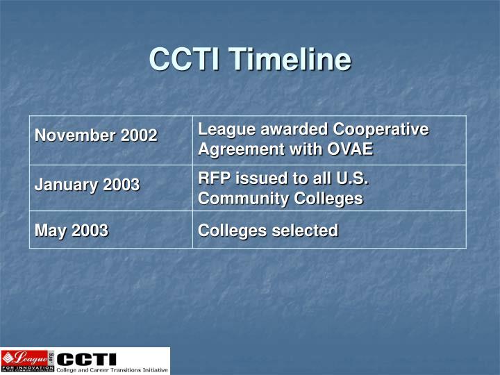 CCTI Timeline
