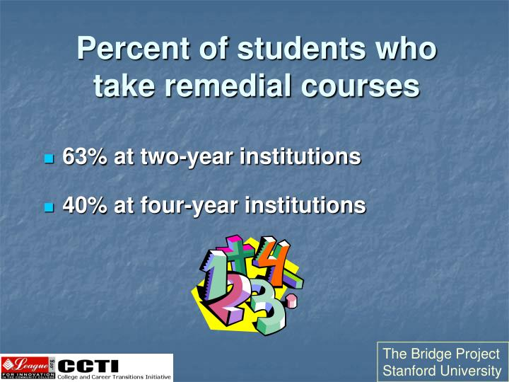 Percent of students who take remedial courses