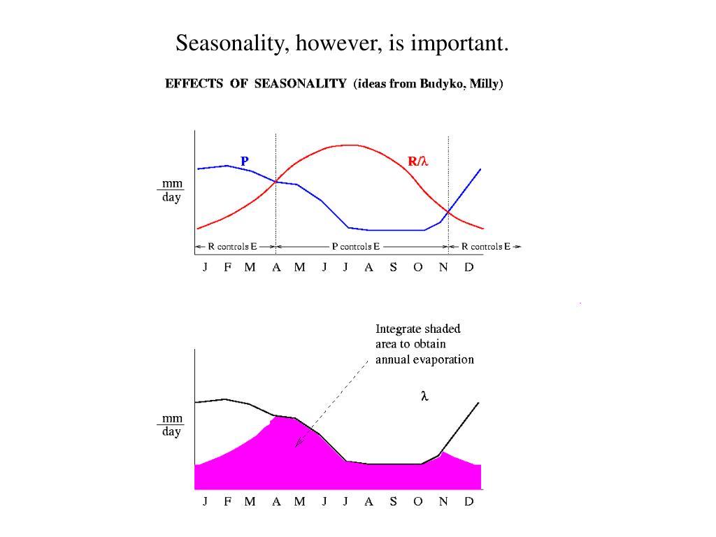 Seasonality, however, is important.