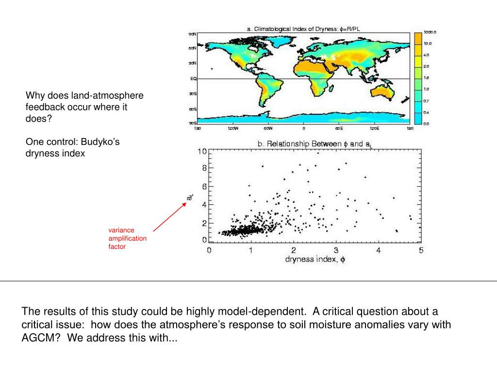 Why does land-atmosphere