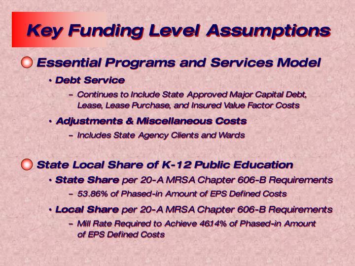 Key funding level assumptions3
