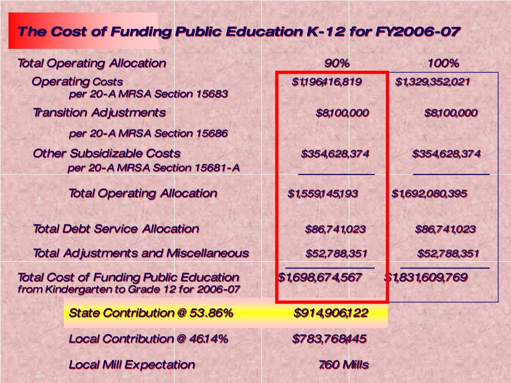 The Cost of Funding Public Education K-12 for FY2006-07