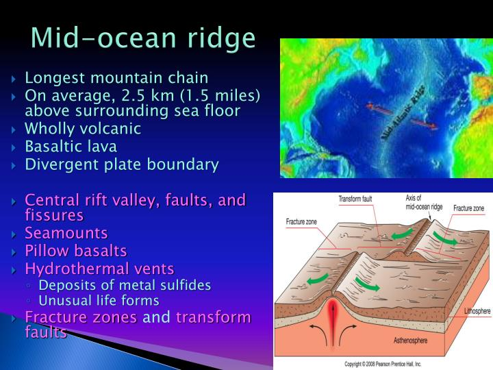 mountains volcano and mid ocean ridges At the mid-ocean ridges, two oceanic plates move apart as a consequence - or as the cause ( this in this submerged mountain range, which extends from the arctic ocean to beyond the southern tip of similar to fumaroles and hot springs on subaerial volcanoes, volcanism on mid-ocean ridges is.