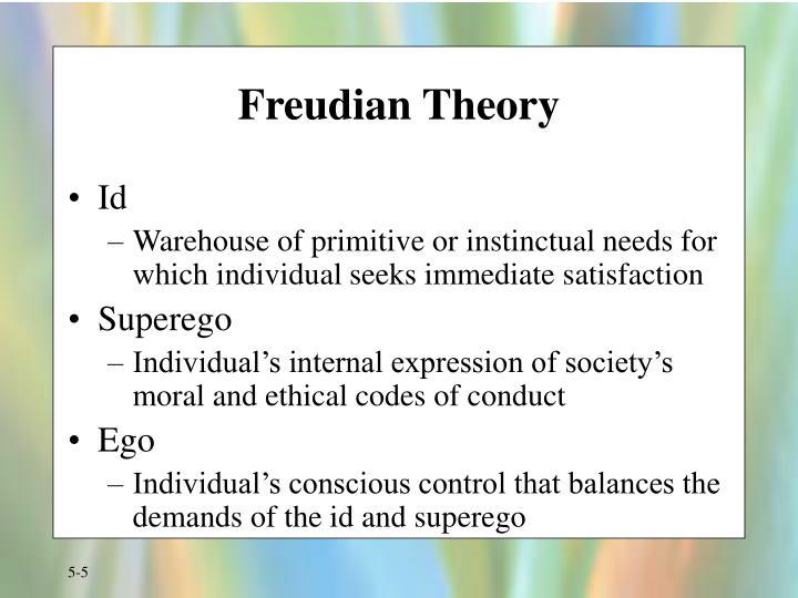 Freudian Theory