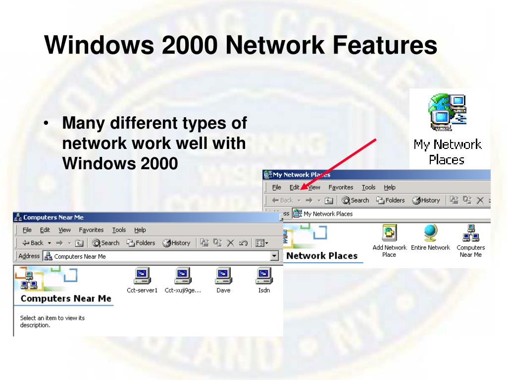 Windows 2000 Network Features
