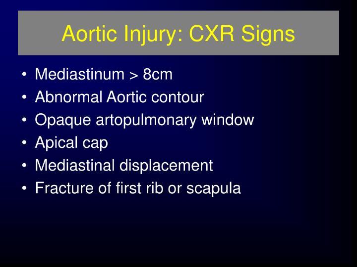 Aortic Injury: CXR Signs