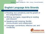 english language arts strands