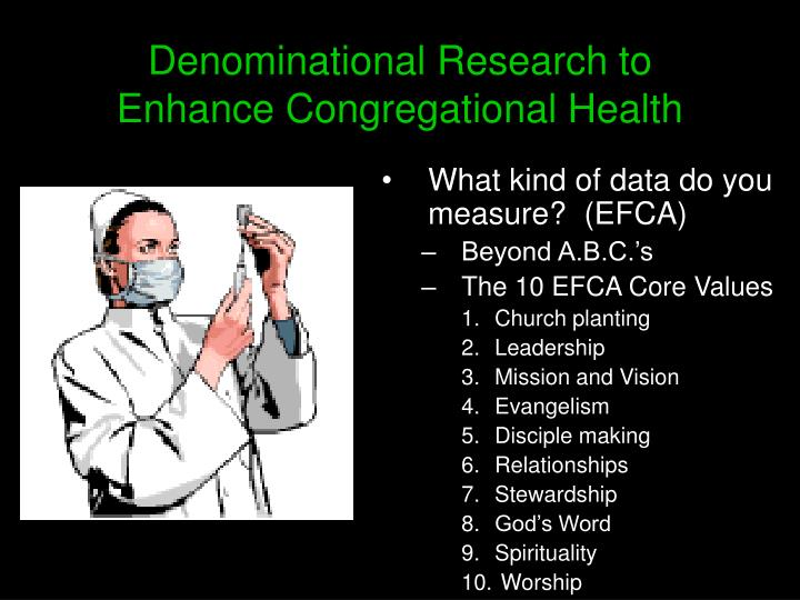 Denominational Research to Enhance Congregational Health