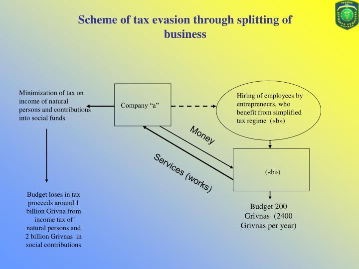 Scheme of tax evasion through splitting of business