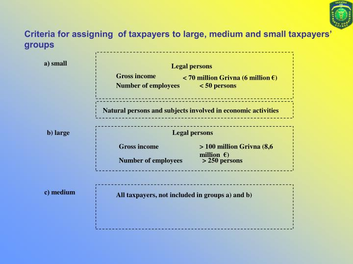 Criteria for assigning  of taxpayers to large, medium and small taxpayers' groups