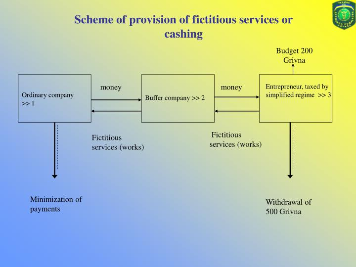 Scheme of provision of fictitious services or cashing