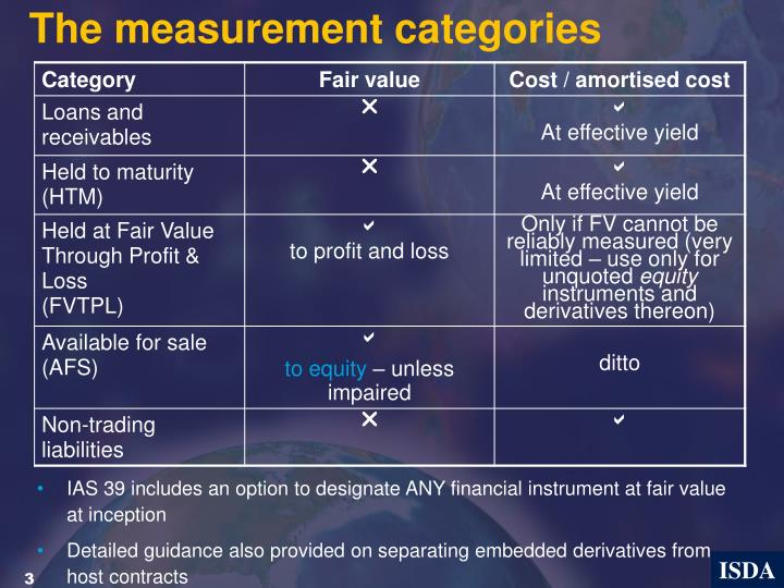 The measurement categories