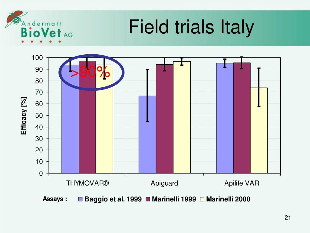 Field trials Italy