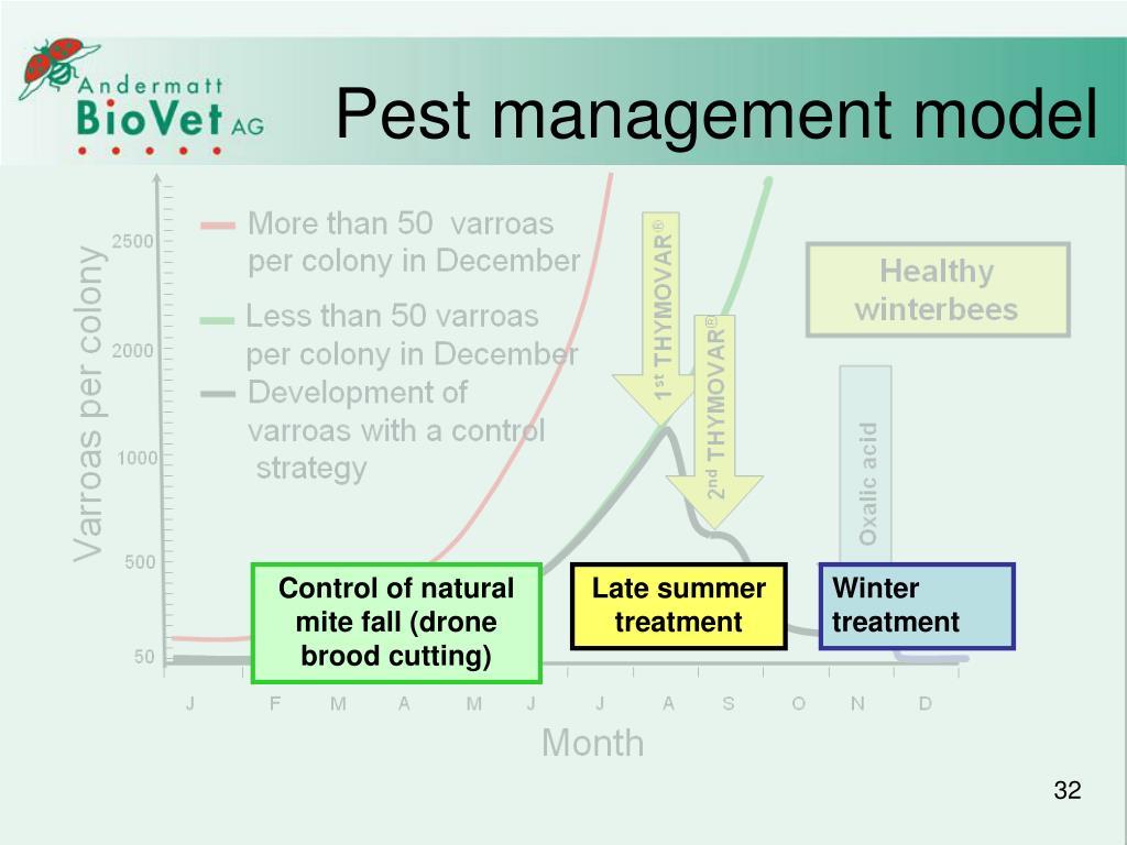Pest management model