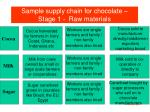sample supply chain for chocolate stage 1 raw materials