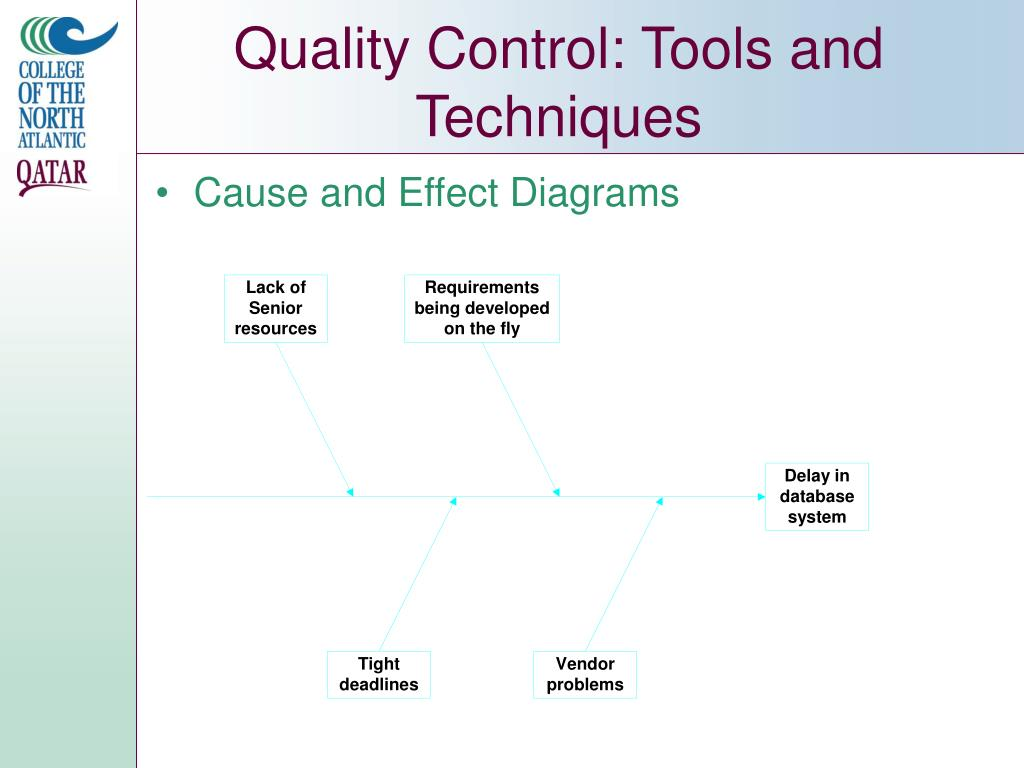 Quality Control: Tools and Techniques