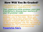 how will you be graded