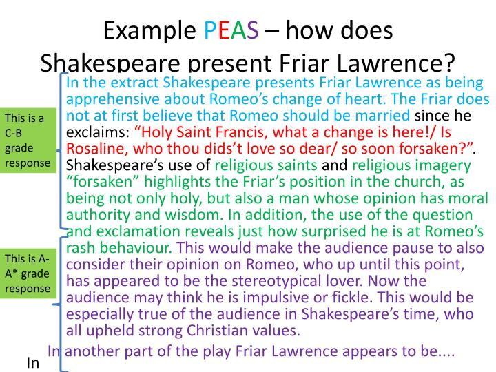 how does shakespeare use gesture and The tempest study guide what significant gesture does internet connection what do today's scholars think about the authorship of shakespeare's plays use.