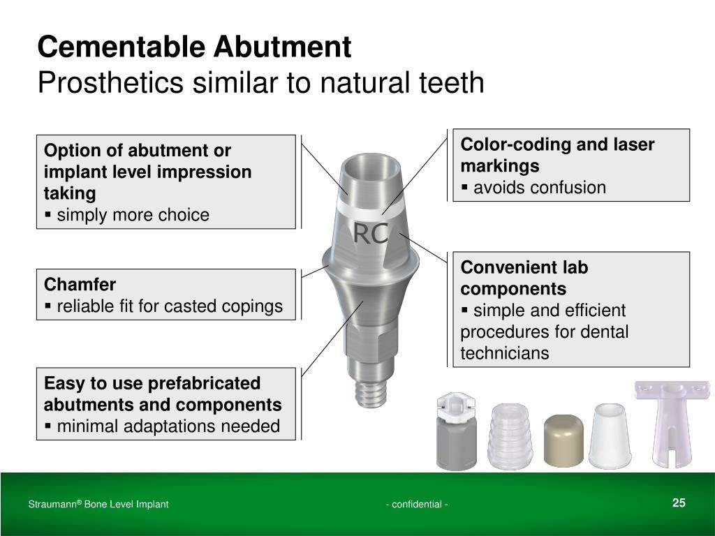 PPT - Straumann ® Bone Level Implant Prosthetic Product