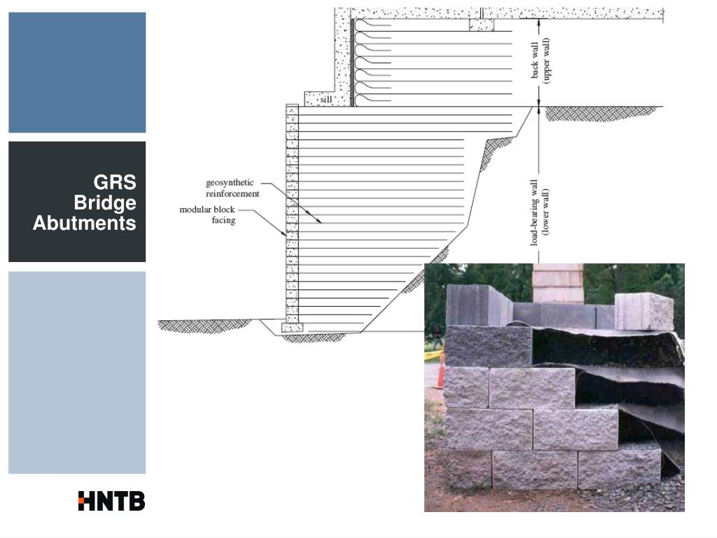 GRS Bridge Abutments