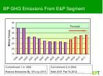 bp ghg emissions from e p segment