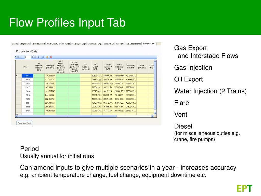 Flow Profiles Input Tab