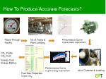 how to produce accurate forecasts
