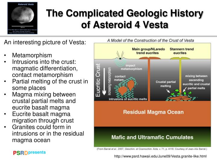 The complicated geologic history of asteroid 4 vesta2