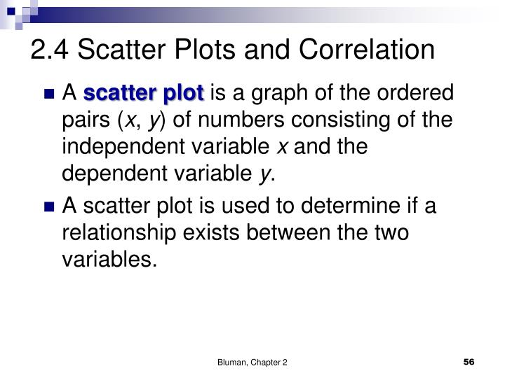 2.4 Scatter Plots and Correlation
