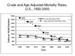 crude and age adjusted mortality rates u s 1950 2003