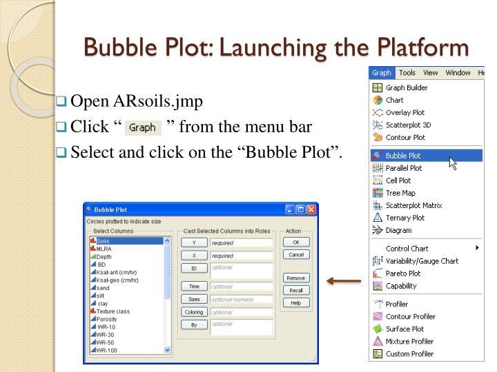 Bubble plot launching the platform