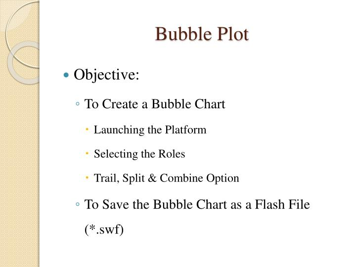 Bubble plot2