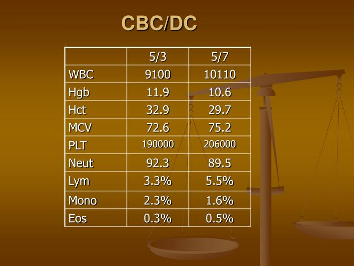 CBC/DC