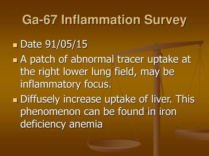 Ga-67 Inflammation Survey