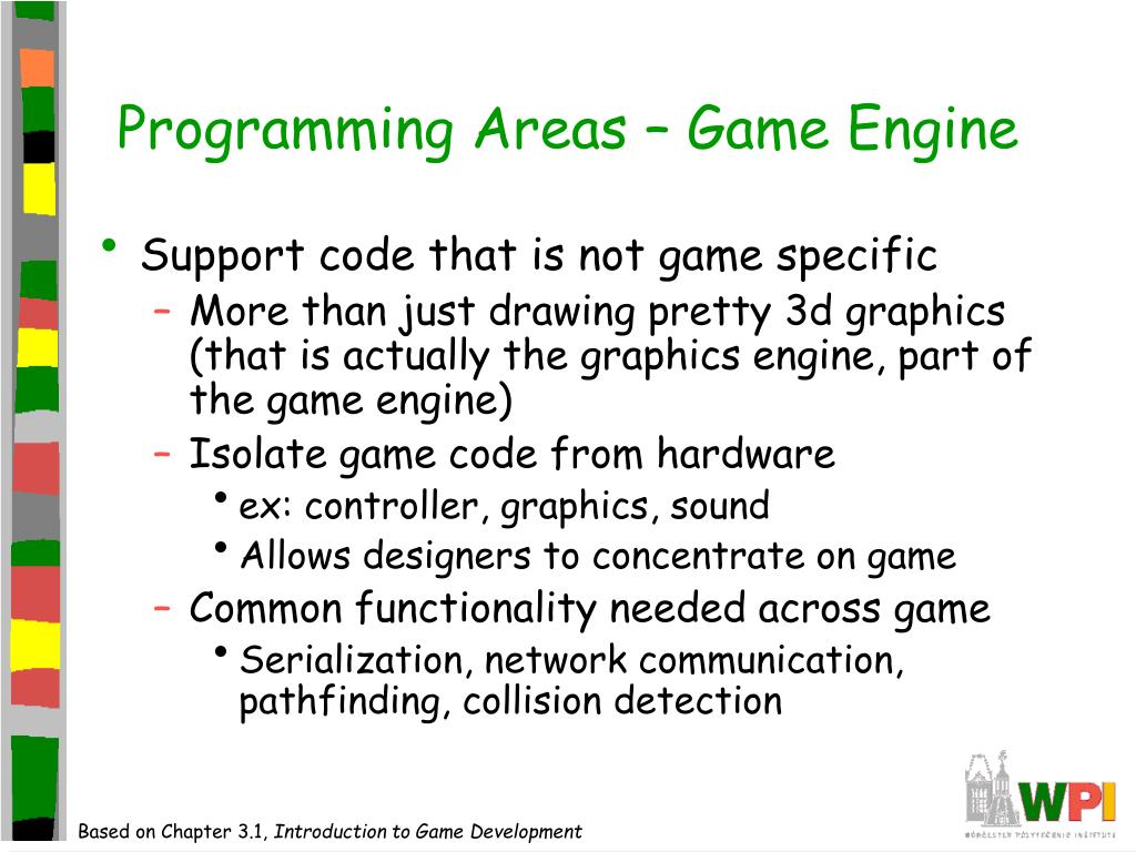 Programming Areas – Game Engine