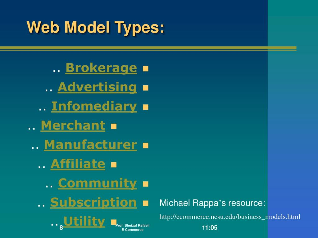 Web Model Types: