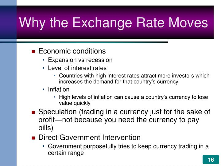 Why the Exchange Rate Moves