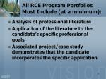 all rce program portfolios must include at a minimum