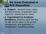 six areas evaluated in rce disposition1