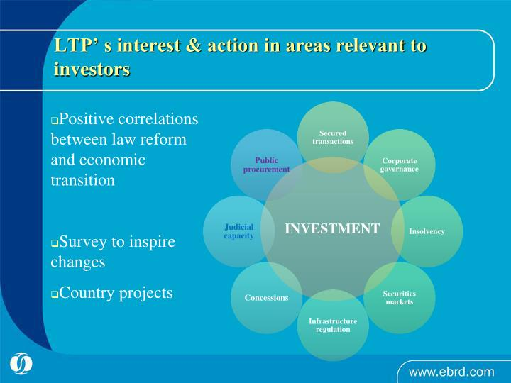 LTP' s interest & action in areas relevant to investors