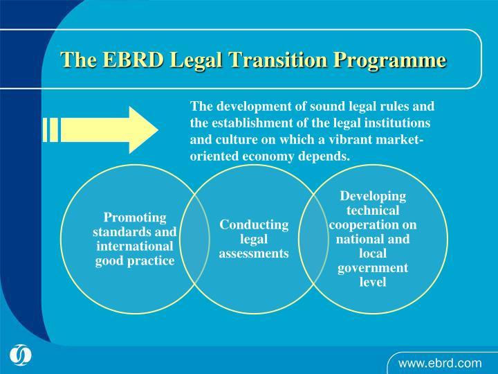 The EBRD Legal Transition Programme