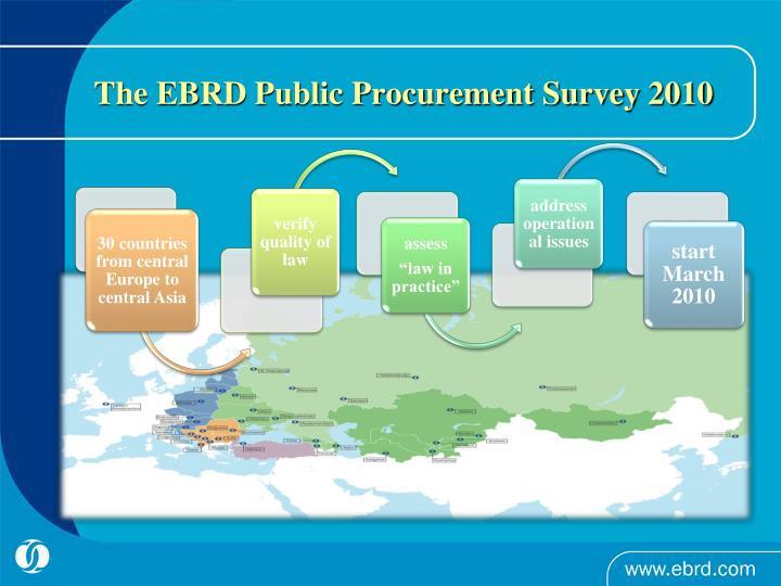 The EBRD Public Procurement Survey 2010